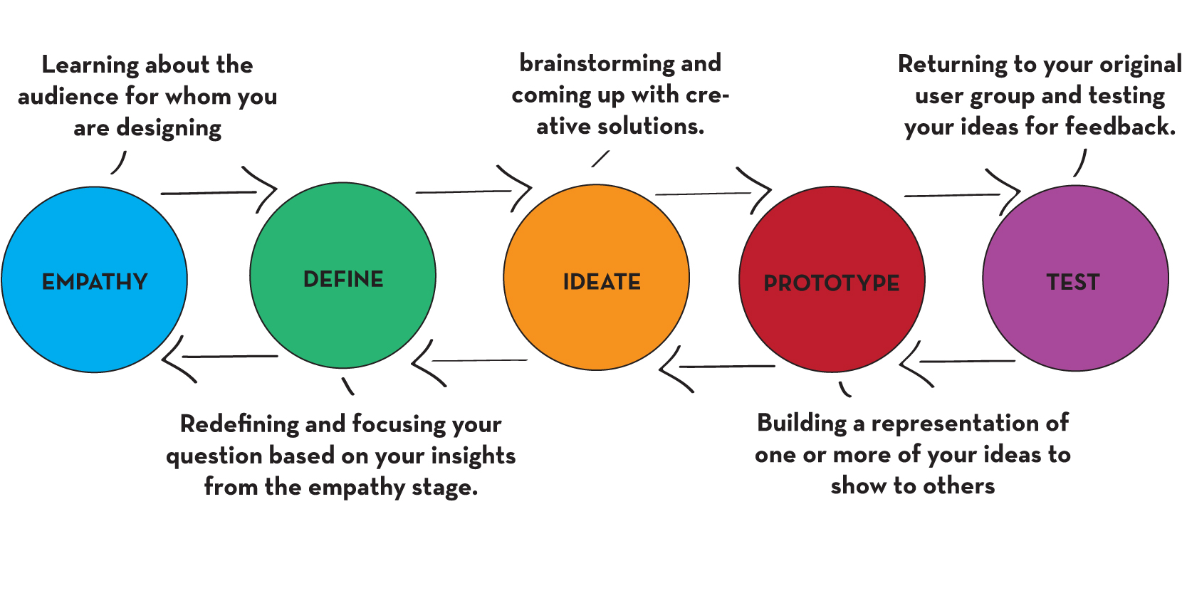 March 2013 compounding purpose for What is ideo
